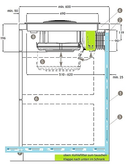 kochfeld autark bora biu incl edelstahl mauerkasten 150 mm und abluftkan le 150 mm flachkanal. Black Bedroom Furniture Sets. Home Design Ideas