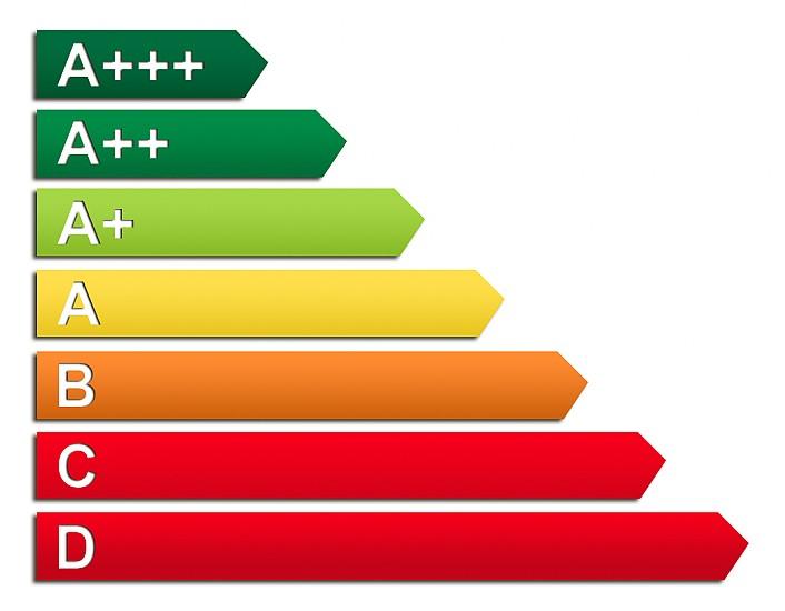 Energieeffizienzklassen Energieeffizienz Von Kuchengeraten