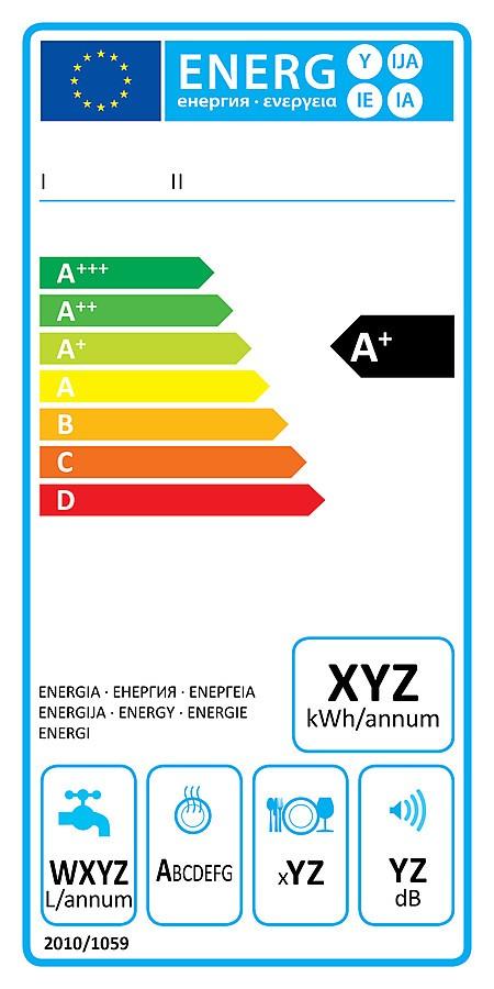 Top Thema Energieeffizienz Und Verbrauch Bei Geschirrspulern